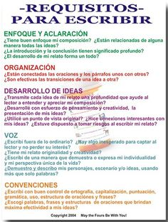 https://flic.kr/p/4ijv63 | Requisitos para Escribir | Spanish Language Arts Classroom Poster.