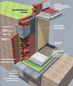 Civil Engineering Design, Civil Engineering Construction, Brick Construction, Construction Drawings, Revit Architecture, Architecture Details, Facade Design, Green Building, Planer