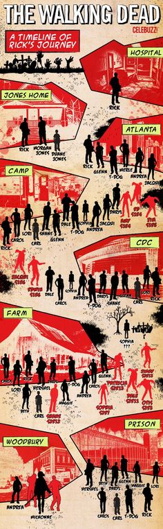 walkingdead_infographic-1.jpg 600×1,941 pixels