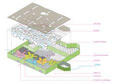 Carlos Arroyo - Arquitectos / Architects