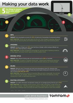 [Infographic] Making your data work - 5 things to measure across your vehicle fleet