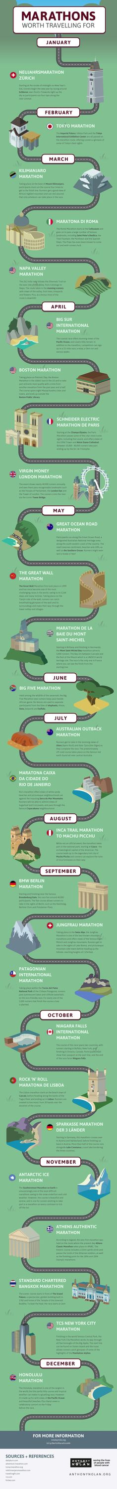Marathons worth travelling for – running for Anthony Nolan worldwide #infographic #Marathons #Health