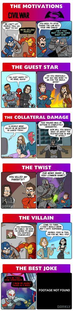 Captain America: Civil War VS. Batman v Superman: Dawn of Justice