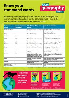 Download your free GCSE Geography command words poster | GCSE 9-1 Geography Edexcel B | Oxford Geography