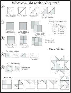 Moda fabric cutting guide