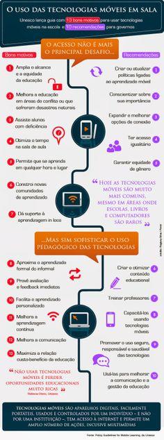 Coisas Tantas de Renato Hirtz: 10 dicas e 13 motivos para usar celular na aula