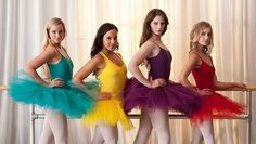 Dance academy drama show for teens available on Netflix I love the outfits the girls wear