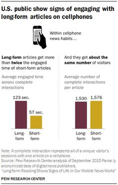 Content - Do People Read Long Articles on Their Smartphones? : MarketingProfs Article