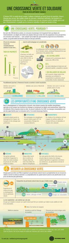 Systèmes Solaires, le journal des énergies renouvelables journal - bilan energetique maison gratuit