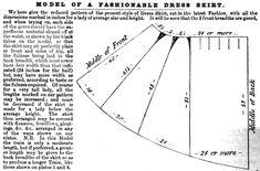 The World of Fashion 1875.: foundation skirt's pattern.