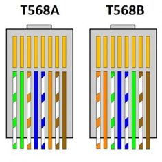 color coding cat 5e and cat 6 cable straight through and cat 5e wiring diagram b cat 5e wiring diagram b cat 5e wiring diagram b cat 5e wiring diagram b