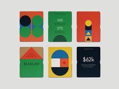 CareerTrackers Advantage Report cards   Communication Arts