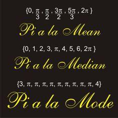 Pi a la Mode T-shirt :: Pi T-shirts :: Math T-shirts :: THE ...