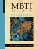 MBTI® Type Tables International - Provides information on international type table distributions based on data gathered from more than 340,000 individuals representing 60 countries and regions. #MBTI #myersbriggs