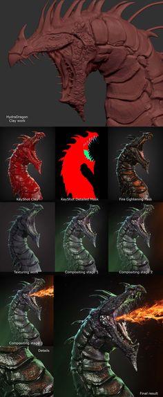 Zbrush to Keyshot Dragon Breakdown by TomatoVFX