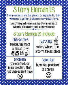 Story Elements Anchor Chart. Cute and helpful as classroom wall chart.