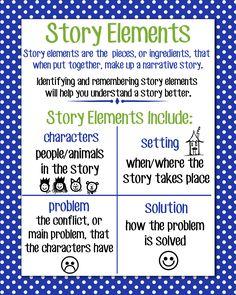 Story Elements Chart On Pinterest Esperanza Rising Character