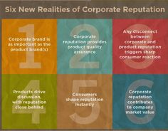 How important is Corporate #Reputation? A Corporate constructs its images based on the service or their products. eReputationManagement helps you to maintain the bridge between your brand and the customers.  http://www.socialstudiesblog.com/wp-content/uploads/2012/01/infographic2.jpg