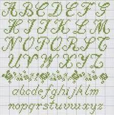 Resultado de imagen de alfabeto in stile primitive