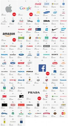 Digital natives through the roof in 2013 Logo Design Tips, Logo Design Inspiration, Web Design, Car Logos With Names, Logo Answers, Beste Logos, Coca Cola, Logo Branding, Branding Design