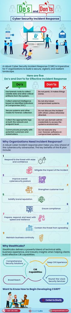Infographic: Five Do's and Don'ts for Effective Cyber Security Incident Response | Visual.ly Forensic Software, Wordpress Org, Do You Work, Security Solutions, Security Service, Maturity, Cyber, No Response, Infographic