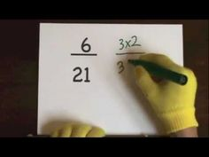 Simplify Fractions ...this is a different approach, and could really help some students!