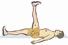 Functional Movement Screen: Active Straight-Leg Raise