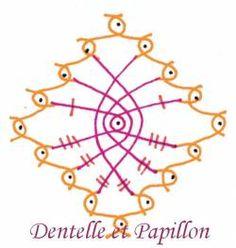 Toute un famille d'araignées en dentelle - Dentelle et Papillon Bobbin Lace, Tatting, Symbols, Lace, Hand Embroidery, Bobbin Lace Patterns, Point Lace, Embroidery, Dishcloth