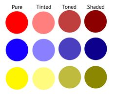 Ask Jen: What's the difference between soft, muted, bright and light colors? #Shaded
