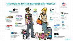 Esports Market Data 101 | Alex Fletcher | Pulse | LinkedIn