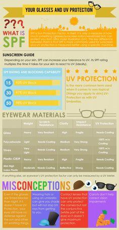 EO sunglasses tips