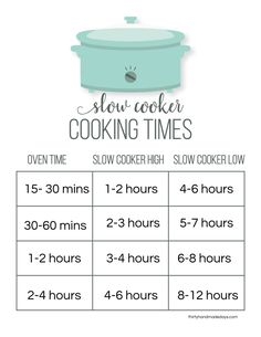 Slow cooker meals are the best for busy families. This conversion chart can help you in the kitchen! www.thirtyhandmadedays.com