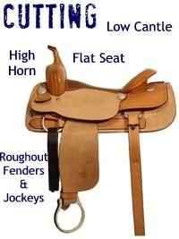 Cutting Saddles