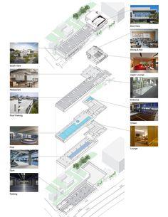 Galería de Aqua Sports & SPA / COE Architecture International - 34