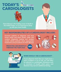 What does a Cardiologist do and When to see a Cardiologist? [Infographic]