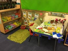 Farm Shop Olivers Vegetables, Farm Shop, Eyfs, Literacy, Queens, Shopping, Ideas, Thoughts, Thea Queen