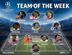 UEFA Champions League team of the week - Matchday 4