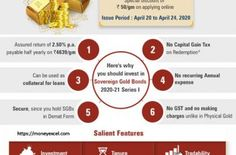 Sovereign Gold Bonds (SGB) is one of the best ways to invest in the Gold Online.Benefits of Investing in Sovereign Gold Bonds