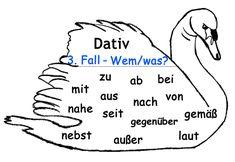 Study German, Learn German, Dativ Verben, German Grammar, German Language Learning, Germany, Mindfulness, Positivity, Teaching