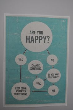 An excellent chart to help everyone to stay happy! We have it on the closet in our hall. Check out our website www.bedandbooks.no or visit us on Facebook www.facebook.com/bedandbooks Stay Happy, Are You Happy, Facebook, Website, Check, Closet, Closets, Cabinet, Closet Built Ins