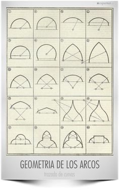- image and description of the use of arch in architecture.proportions - image and description of the use of arch in architecture. sandroarienzo: 27 tipologías de arcos Geometrical Constructions [part - [part -. - Mathematics & Nature Types of Arches Detail Architecture, Islamic Architecture, Architecture Drawings, Gothic Architecture, Classical Architecture, Proportion Architecture, Geometry Architecture, Architectural Elements, Islamic Art