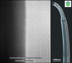 'Nanowire' crystals with superconducting properties developed A new type of 'nanowire' crystals that fuses semiconducting and metallic materials on the atomic scale could lay the foundation for future semiconducting electronics. Researchers at the University of Copenhagen are behind the breakthrough, published in Nature Materials, which has great potential.