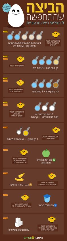 איך להחליף ביצה? Healthy Sweets, Healthy Drinks, Healthy Cooking, Cooking Recipes, Vegetarian Cookbook, Vegetarian Recipes, Vegan Recepies, Israeli Food, Vegan Treats