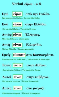 "Verb ""ειμαι"" (to be) in Greek Latin Language, Greek Language, Learning A Second Language, Learn A New Language, Learn French, Learn English, Italian Grammar, Learn Greek, Verb Conjugation"