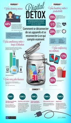 Image result for desconnecter mobile infographie