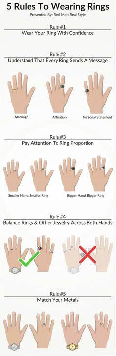Fashion infographic & data visualisation 5 Ring Wearing Rules Infographic Infographic Description Wearing rings is simple – Confidence, Message, Proportion, Balance, and Match. Big Rings, Rings For Men, Guides De Style, Real Men Real Style, Fashion Infographic, Mode Man, Der Gentleman, How To Wear Rings, Style Masculin