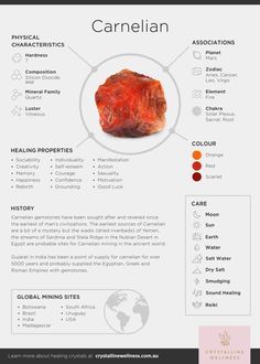 Chakra Crystals, Crystals And Gemstones, Stones And Crystals, Crystal Guide, Crystal Magic, Crystal Aesthetic, Crystal Healing Stones, Quartz Crystal, Meditation Crystals