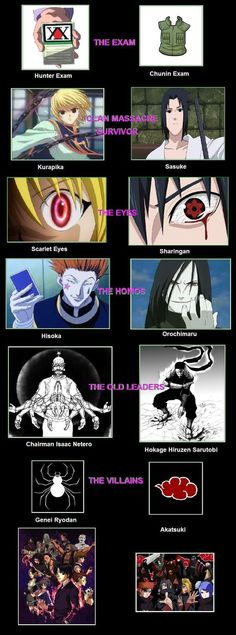 Hunter x Hunter vs Naruto I kept thinking about this while watching these XD