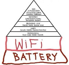 New maslows heirarchy of needs