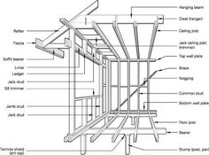 Wood Frame Construction Manual | Don't forget soundproofing, learn about framing for noise reduction ...